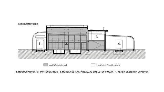 REPAIR CENTRE OF SUBURBAN ELECTRIC MULTIPLE-UNIT TRAINS AT PUSZTASZABOLCS